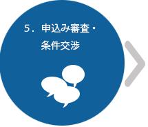 申込み審査・条件交渉